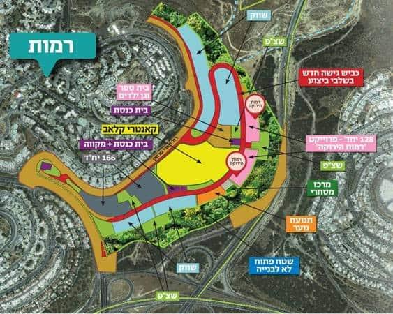 Groupe d'acquisition à Jérusalem | ramot vert
